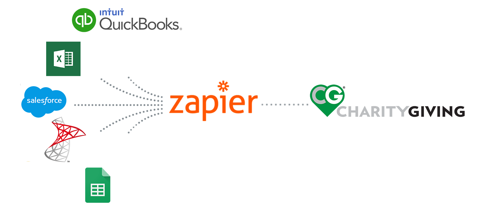 CharityGiving and Zapier integration